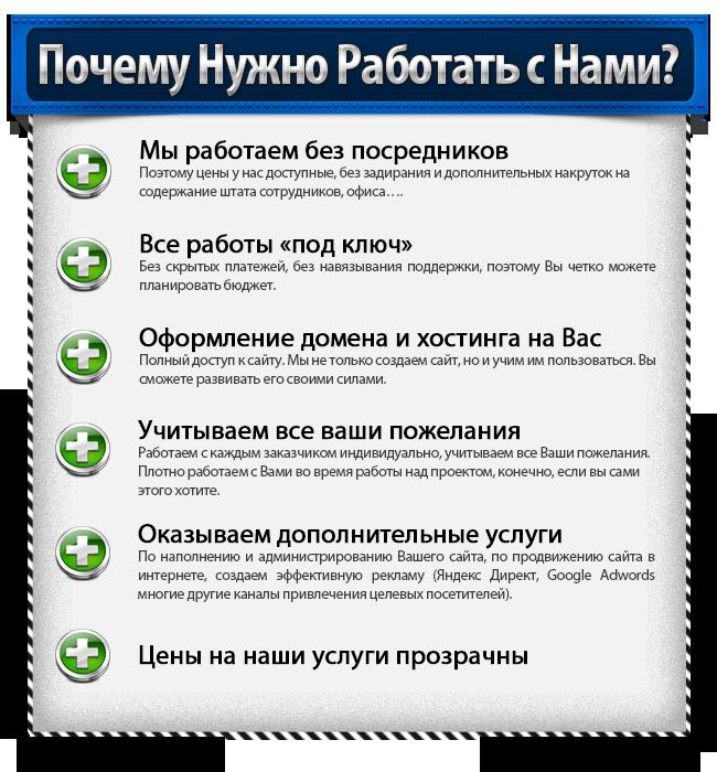 Раскрутка сайтов в Ижевске